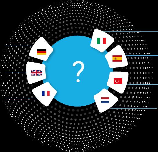 Sprachen und Sprachkombinationen